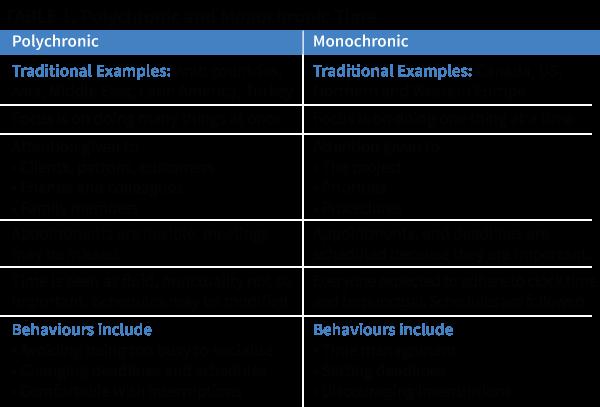 businessofpeople-table1